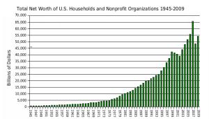 Net Worth graphic