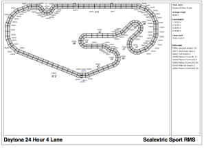 Schematic parts list of Daytona scale track